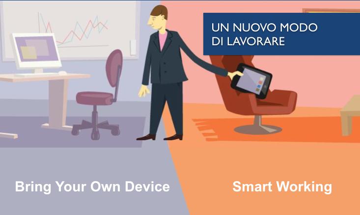 Wildix Smartworking
