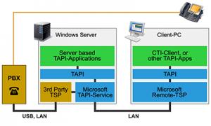 ms-tapi-server_400-2