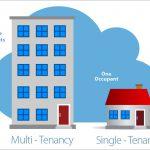 Single-tenant-vs-multi-tenant