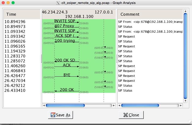 Understanding SIP INVITE method and messages - Wildix blog